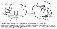 Схема восстановления 12-тонного спасательного бота Окли