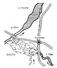Схема второго волока из Удры в Касплю