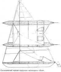 Схематический чертеж парусного катамарана «Азов»