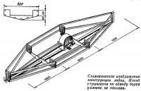 Схематическое изображение конструкции лодки