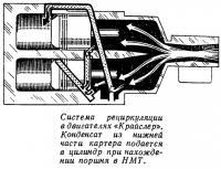Система рециркуляции в двигателях «Крайслер»