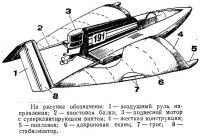 Скутер с воздушными крыльями