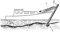 Снятие катера с мели