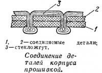 Соединение деталей корпуса прошивкой