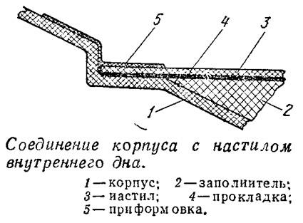 Соединение корпуса с настилом внутреннего дна