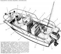 Современная типичная «окуневая» мотолодка-люкс