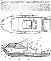 Современная типичная пластмассовая лодка 6-метрового класса фирмы «Мако»