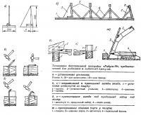 Технология бесстапельной постройки «Радуги-34»