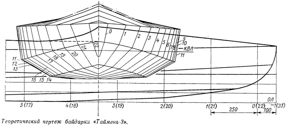 чертежи одноместных лодок из фанеры