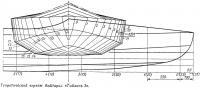 Теоретический чертеж байдарки «Таймень-3»