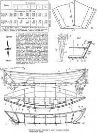 Теоретический чертеж и конструкция корпуса 14-футовой дори