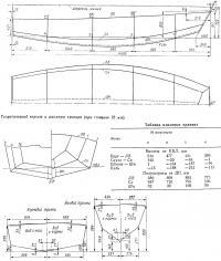 Теоретический чертеж и размеры транцев