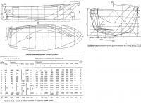 Теоретический чертеж катера «Гринда»
