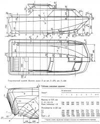 Теоретический чертеж катера «RZ-8»