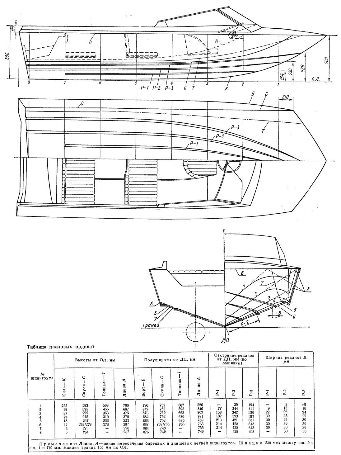 чертежи лодок радуга
