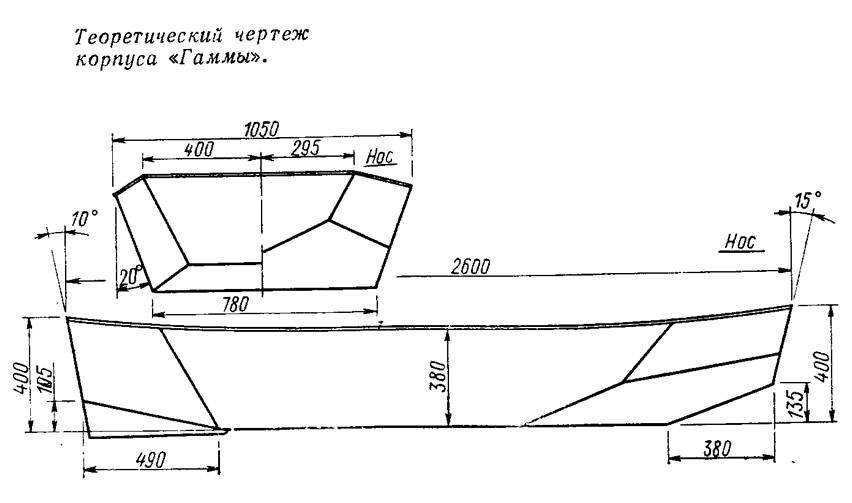 Лодка из пенопласта своими руками детская 62