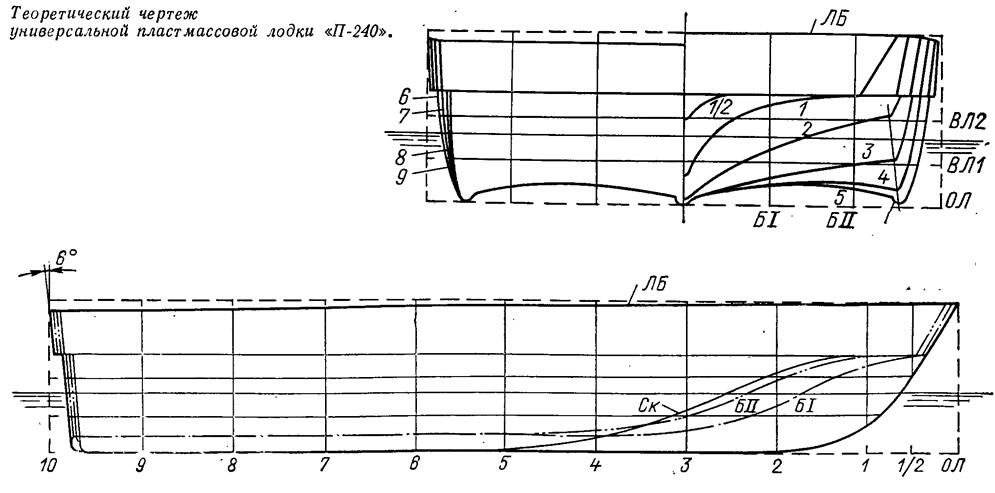 чертеж лодки пионер