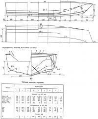 Теоретический чертеж мотолодки «Комби»
