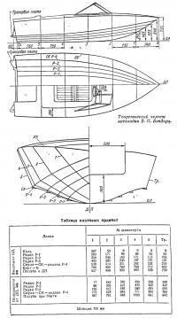 Теоретический чертеж мотолодки В. П. Бондаря