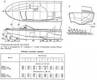 Теоретический чертеж мотолодки «ВИТА»