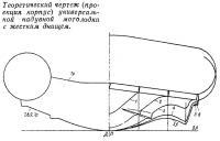 Теоретический чертеж надувной мотолодки с жестким днищем