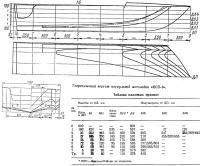 Теоретический чертеж патрульной мотолодки «КСП-1»