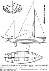 Теоретический чертеж, схема парусности и план общего расположения «Дрэскомб Лонгбот»