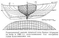 Теоретический чертеж типичной яхты Арчера