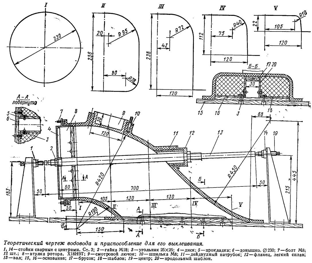 Самодельный водомет для лодки своими руками: чертеж 48