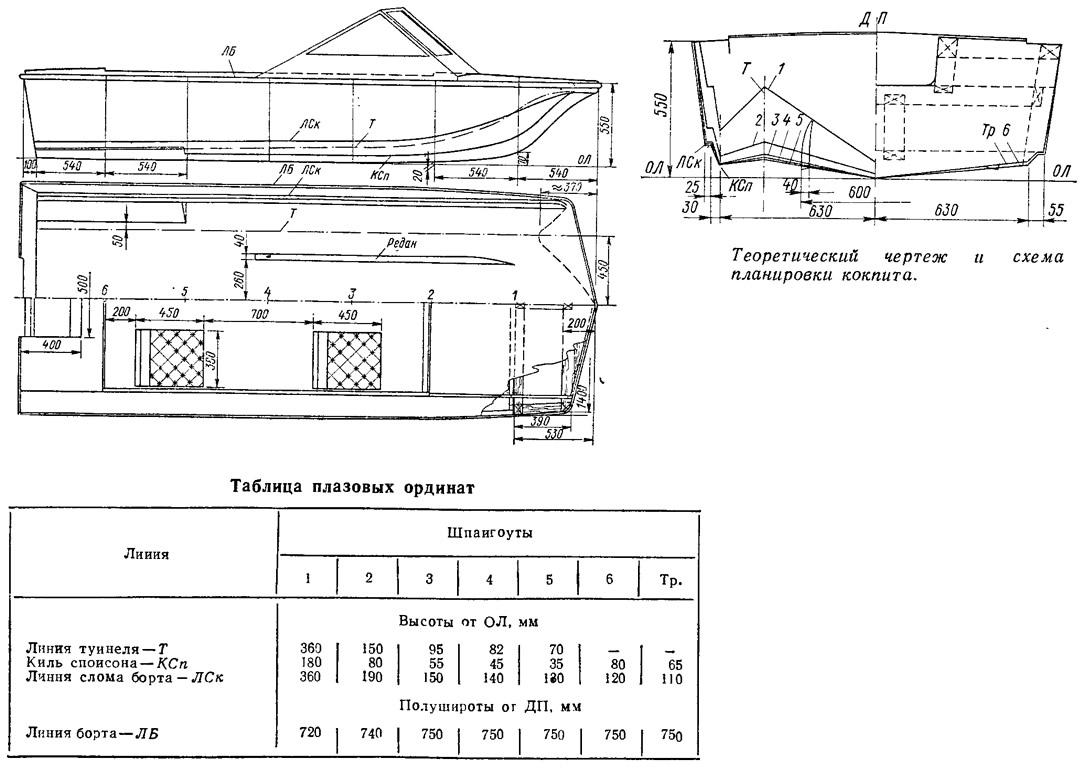 Теоретический чертеж «Вотря» и схема планировки кокпита
