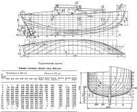 Теоретический чертеж яхты «Восток»