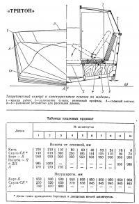 Теоретический корпус и конструктивное сечение по миделю