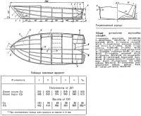 Теоретический корпус и общее устройство мотолодки «Альфа»