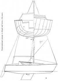 Теоретический корпус и общий вид яхты «Мальва»