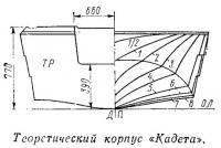 Теоретический корпус «Кадета»