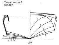 Теоретический корпус «Казанки-5М»