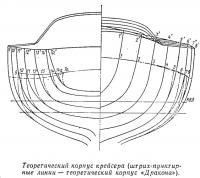 Теоретический корпус крейсера