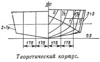 Теоретический корпус «Малютки-2»