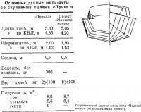 Теоретический корпус мини-яхты «Морской конек» (первоначальный проект)