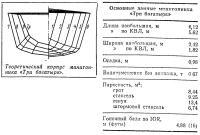 Теоретический корпус минитонника «Три богатыря»