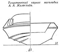 Теоретический корпус мотолодки А. А. Жалостиба