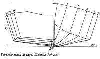 Теоретический корпус. Шпация 340 мм