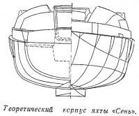 Теоретический корпус яхты «Сень»