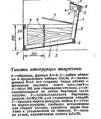Типовая конструкция полуотсека