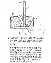 Типовой узел крепления конструкций рубки к палубе