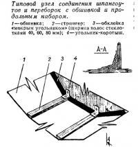 Типовой узел соединения шпангоутов и переборок с обшивкой и продольным набором