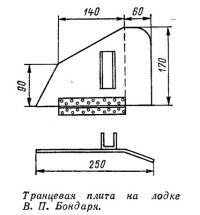 Транцевая плита на лодке В. П. Бондаря