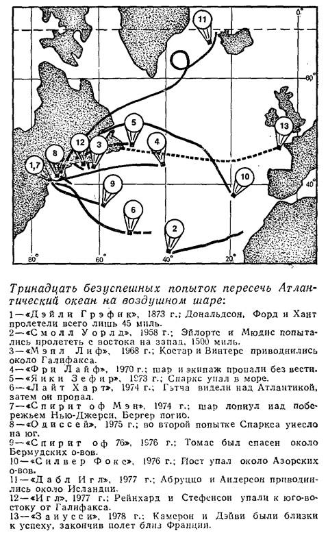 Тринадцать безуспешных попыток пересечь Атлантический океан на воздушном шаре