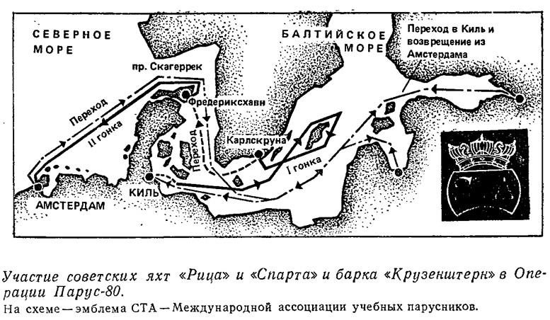 Участие советских яхт «Рица» и «Спарта» и барка «Крузенштерн» в Oneрации Парус-80