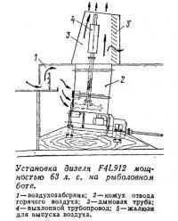 Установка дизеля F4L912 мощностью 63 лс на рыболовном боте